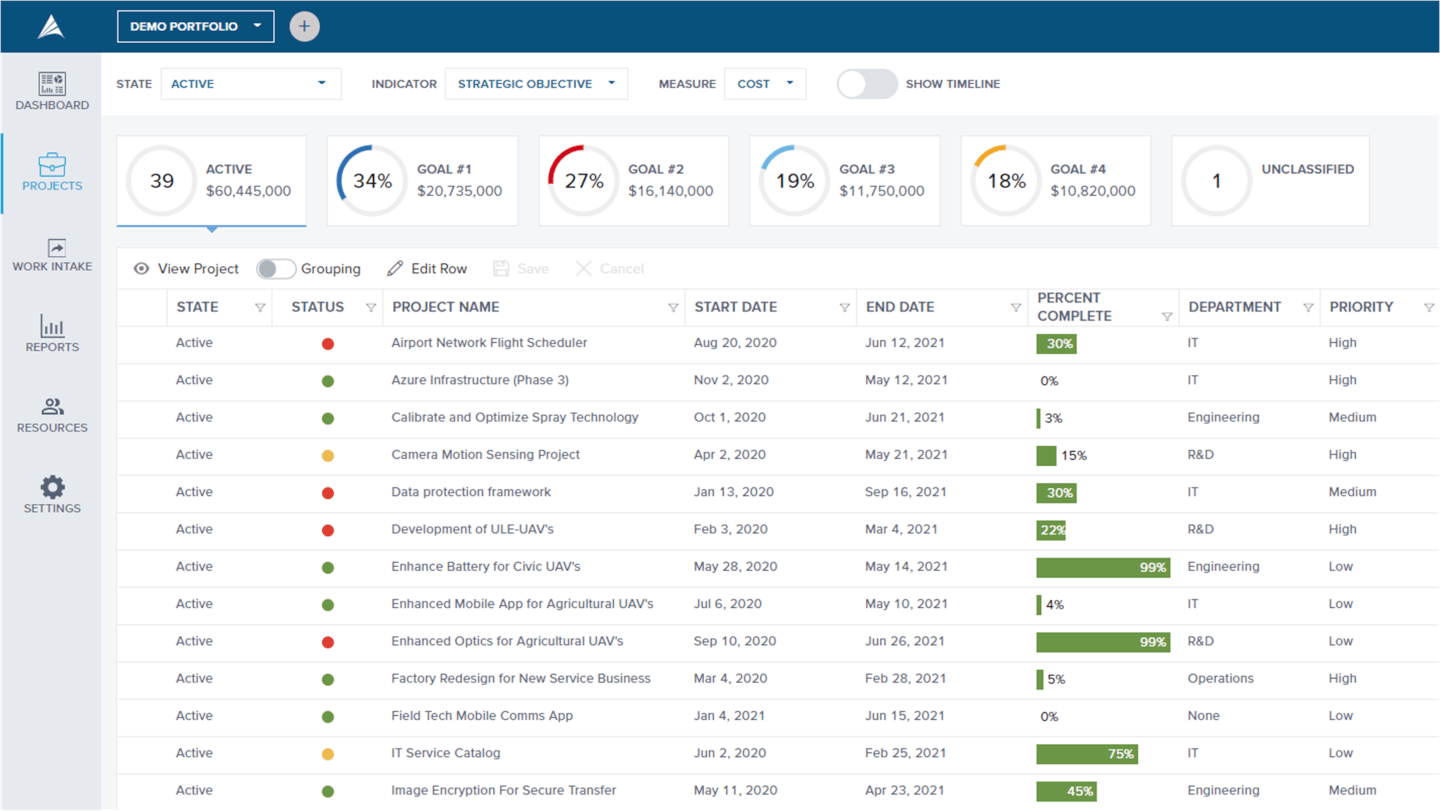 Acuity PPM screenshot - 10 Best PPM Tools For 2021: Comparison And Expert Reviews