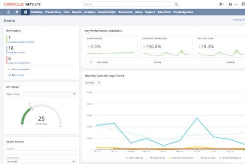 Oracle NetSuite screenshot - 10 Best Marketing Resource Management Software In 2021
