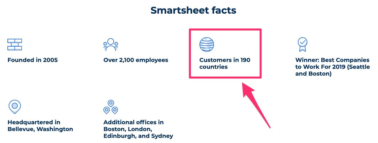 Smartsheet Facts Screenshot
