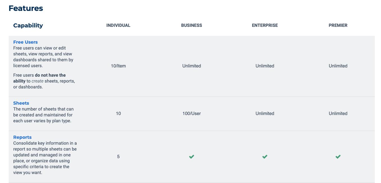 Smartsheet Pricing Features Screenshot